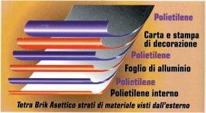 Contenitori dell'acqua: schema di cartone politenato