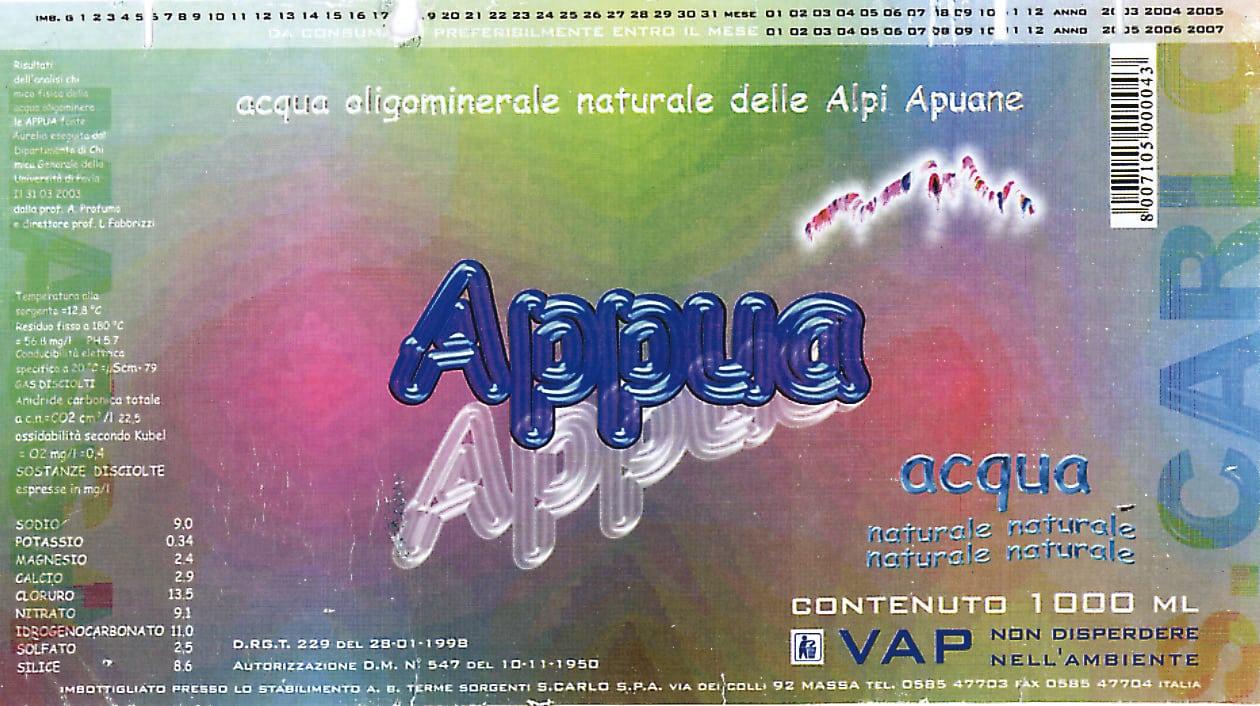 Acqua Appua