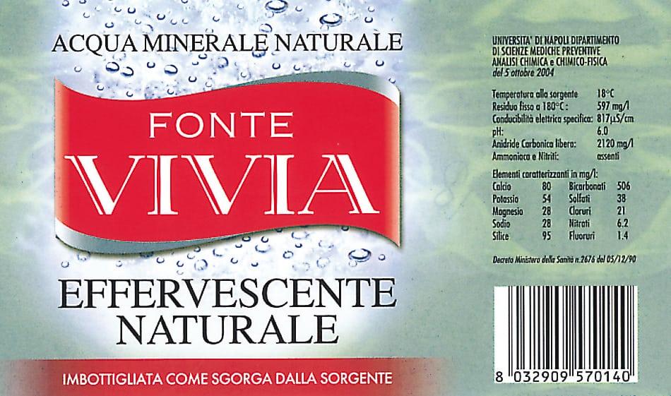 Acqua Fonte Vivia, proprietà