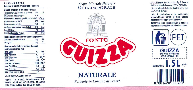 Acqua Guizza