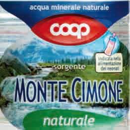 Acqua Monte Cimone