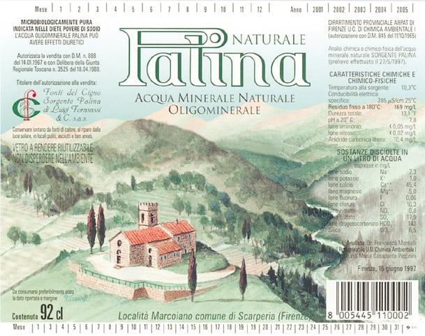Acqua Palina